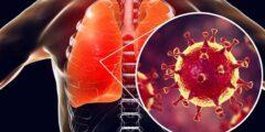 أعراض فيروس كورونا المستجد كوفيد 19 أبرزها